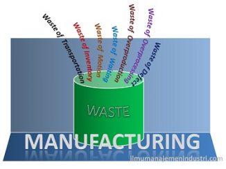 7 Waste dalam Lean Manufacturing