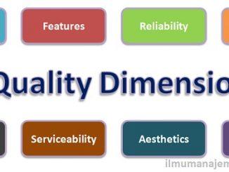 Delapan Dimensi Kualitas Produk