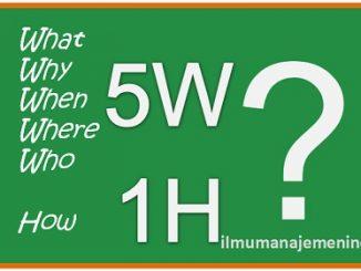 Pengertian Metode 5W1H