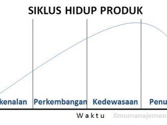 Pengertian Siklus Hidup Produk (Life Cycle Product)