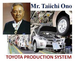 Sistem Produksi Toyota Taiichi Ono
