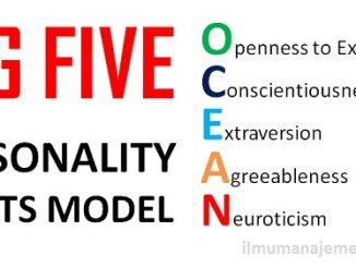 Teori Sifat Kepribadian Big Five Personality (Model Lima Besar)