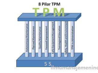8 Pilar TPM (Eight Pillar of TPM)