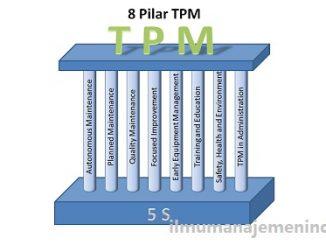 8 Pilar TPM (Eight Pillar of TPM)