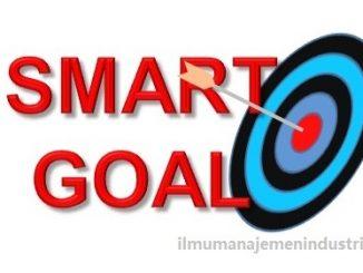 Pengertian Smart Goal