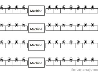Prinsip Perencanaan Tata Letak Fasilitas Pabrik (Plant Layout)