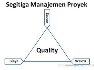 Segitiga Manajemen Proyek dan Tahapan Manajemen Proyek
