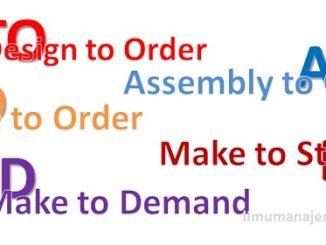 Strategi Respon Produksi Terhadap Permintaan Konsumen