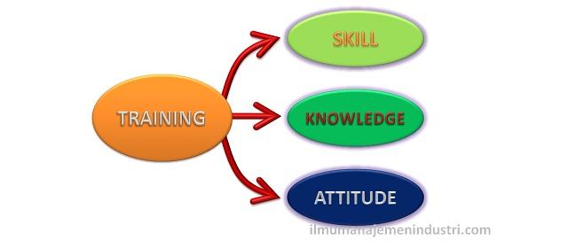 tujuan dan manfaat pelatihan kerja training objective