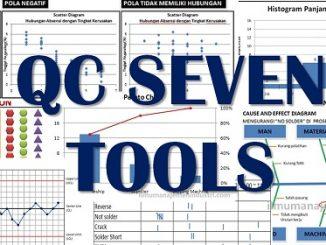 QC Seven Tools (Tujuh alat pengendalian kualitas)