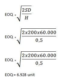 Contoh Kasus Perhitungan EOQ