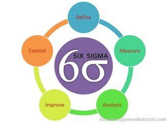 Pengertian Six Sigma dan Tahapan DMAIC
