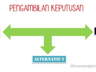 Pengertian Pengambilan Keputusan (Decision Making) dan Jenis-jenis Keputusan