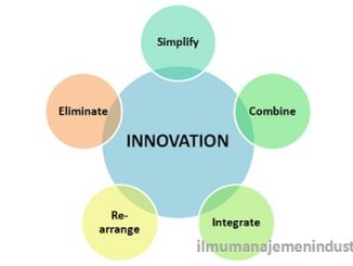 Pengertian Production Innovation (Inovasi Produksi) dan Konsep Dasarnya