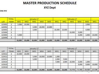 Pengertian Master Production Schedule (Jadwal Induk Produksi)