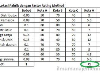 Cara Menentukan Lokasi Pabrik dengan Factor Rating Method (Metode Pembobotan Faktor)
