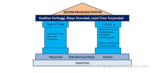 product life cycle of toyota The life cycle assessment analyses the effects of a product on the of use and its end-of-life recycling in the life cycle assessment these savings help to.