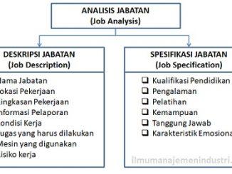 Deskripsi Jabatan dan Spesifikasi Jabatan