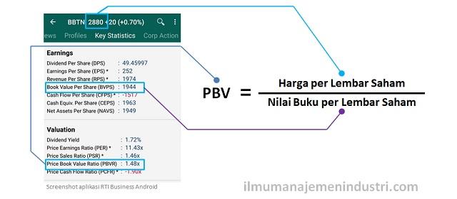 Pengertian PBV (Price to Book Value Ratio) dan Rumus PBV