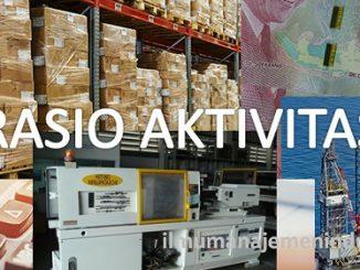 Pengertian Rasio Aktivitas atau Rasio Efisiensi dan Jenis-jenis Rasio Aktivitas