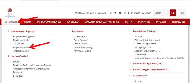 Menu Data Pasar Saham di website BEI