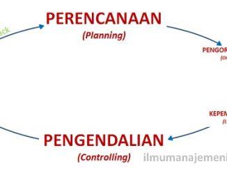 Hubungan antara Perencanaan dan Pengendalian