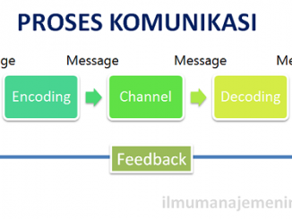 Elemen-elemen proses komunikasi