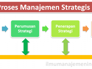 Pengertian Manajemen Strategis dan Proses Manajemen Strategis