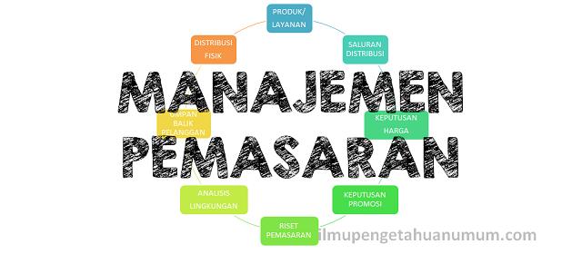 Pengertian Manajemen Pemasaran dan Ruang Lingkup Manajemen Pemasaran