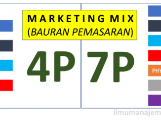 Pengertian Markerting Mix (Bauran Pemasaran) 4p dan 7p