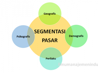 Pengertian Segmentasi Pasar